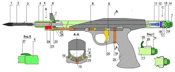 """Model 47 - Ружье для подводной охоты """"АМАТИКА"""""""